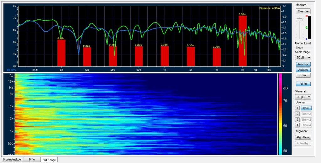 Xtz Sound Room Analyzer Ii Pro Measurement Kit Review Audioholics