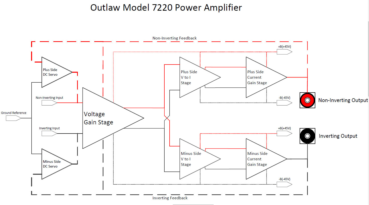 outlaw audio model 7220 7ch amplifier runs cool enough for mr