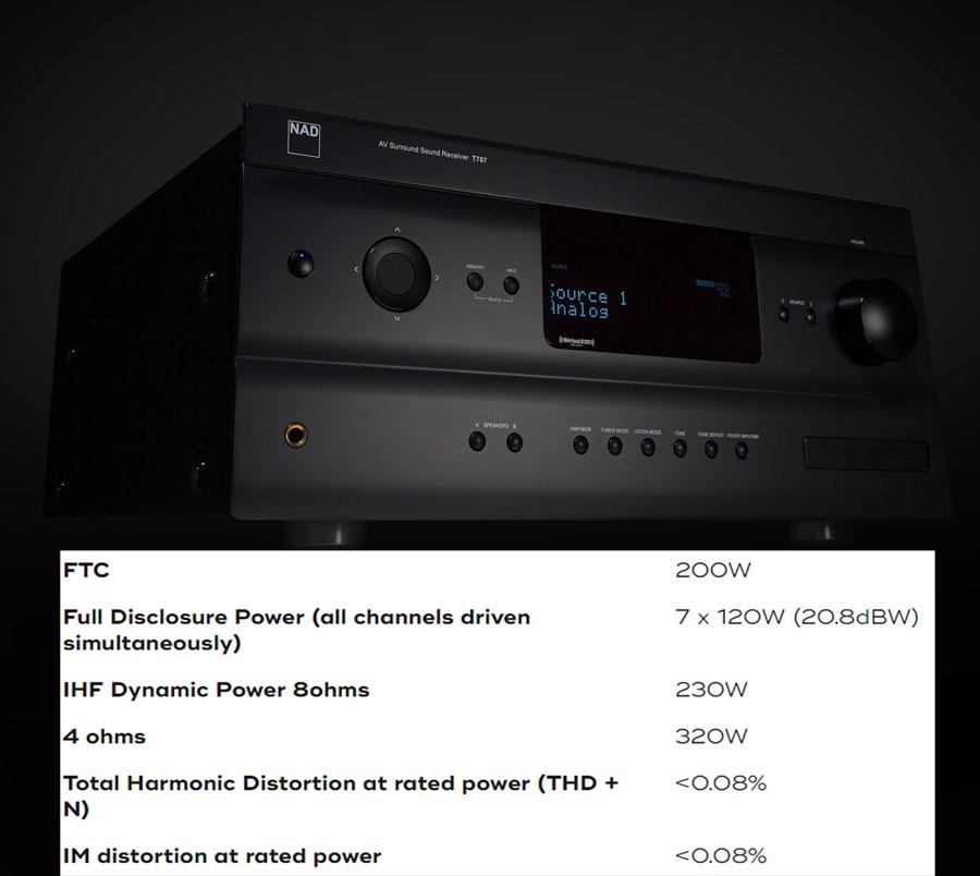 Has the FTC Failed Consumer Audio Regarding Amplifier Power