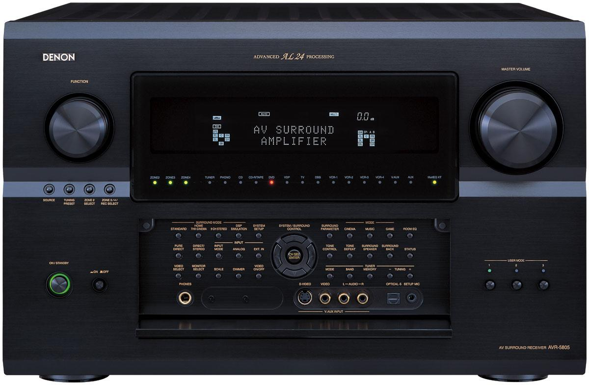 Trading Amplifier Quality for Features in AV Receivers - A