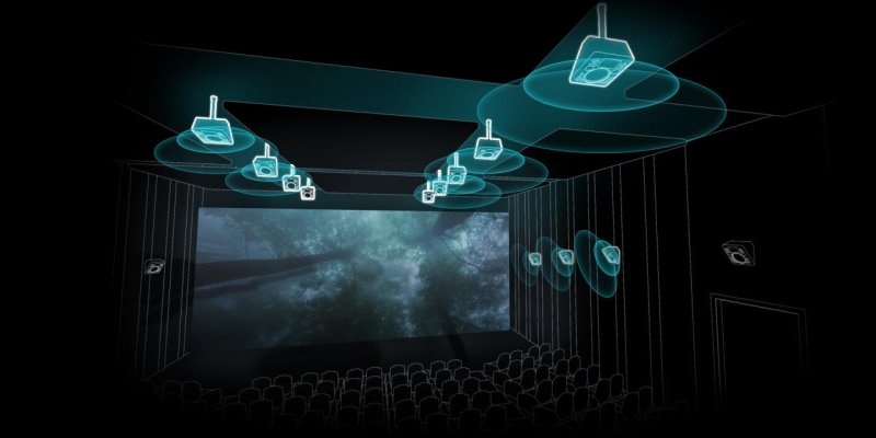 What is Dolby Atmos For Home Theater? | Audioholics