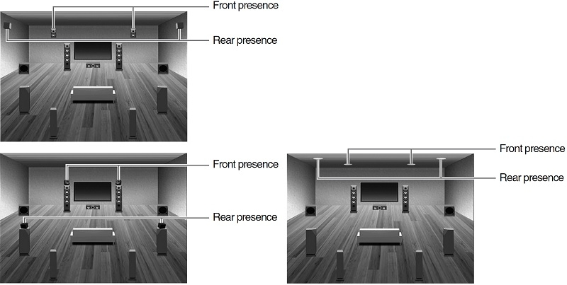 Speaker Layouts for DTS:X Immersive Surround Sound | Audioholics