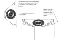 steerable dolby atmos enabled speaker proposal with video