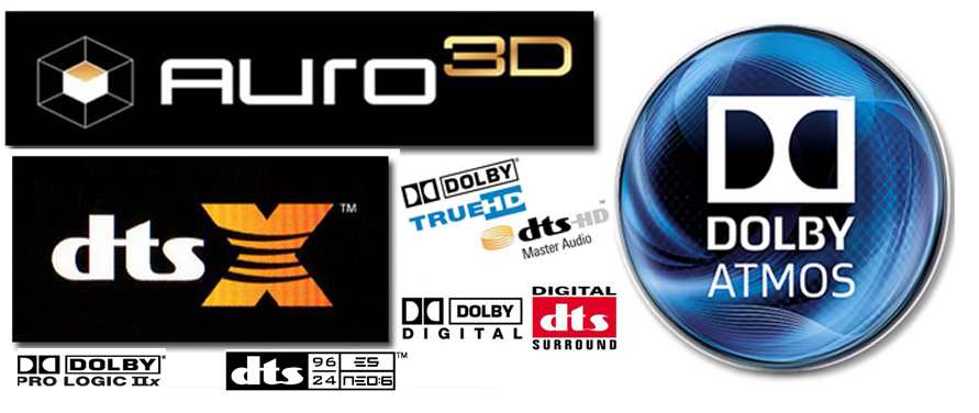 AV Receiver Surround Sound Formats Comparison   Audioholics