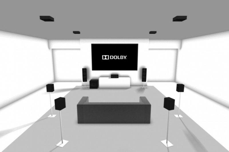 Home Cinema Room Projector Screens