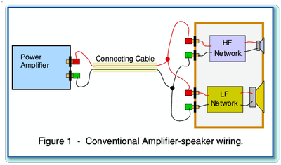 Bi-Wiring A Loudspeaker: Does it Make a Difference? | Audioholics
