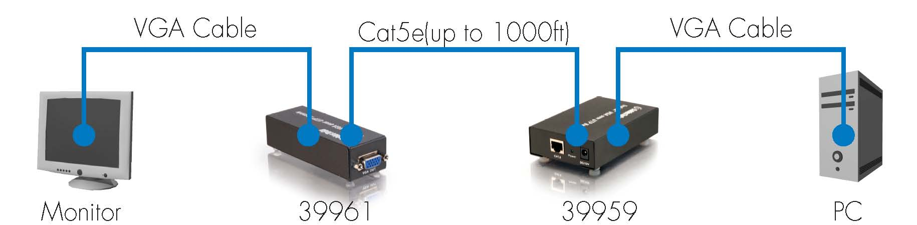 Myth vs Reality – Putting Cat5E-Based A/V Structured Wiring ... Vga Balun Wiring Diagram on