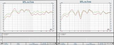 LMS ARC averaged