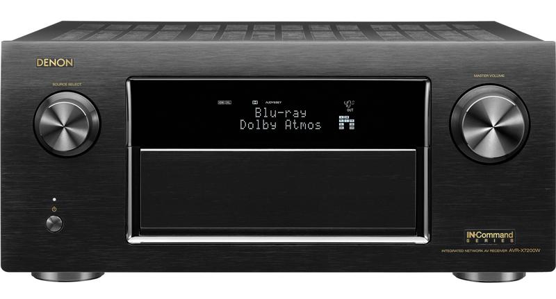 Best AV Receiver Reviews, HDMI Receivers   Audioholics