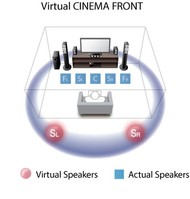 virtua cinema front