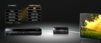 Yamaha BD-S681 and AVENTAGE BD-A1060 Blu-ray Player Preview