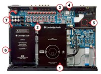 Cambridge Audio BD751 internals