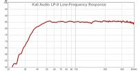 lp8 low frequency response2