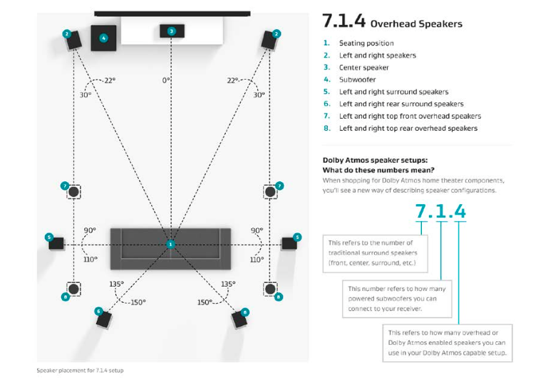 7 1 surround sound speaker placement diagram 7 1 in