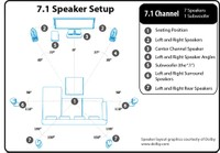 Wiring diagram additionally speaker wire wall plate on home theater - Home Theater 5 1 Wiring Diagram Get Free Image About