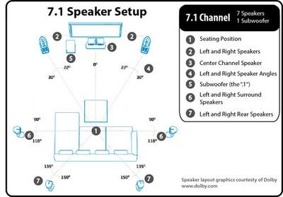 Atmos Ceiling Speaker Setup Best Accessories Home 2017