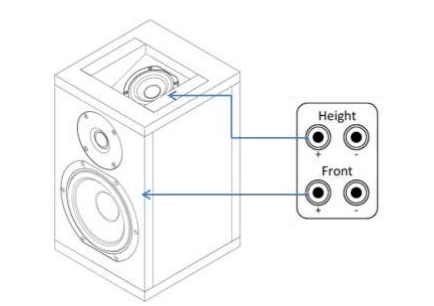 Can I Use Regular Speakers as Dolby Atmos Upfiring