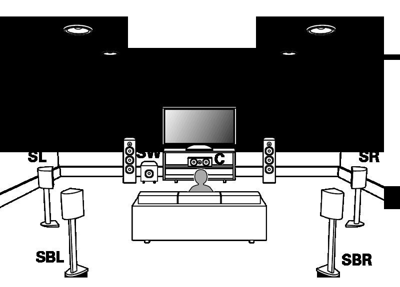 Audioholics Com Frequent Que Layout Png