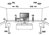 Index together with Home Theater Subs besides Cartoon Black And White Living Room additionally 225495428 Installing The AR ARIC65 Round Architectural Speakers furthermore 05. on speaker placement diagram