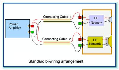 bi amp wiring diagram wiring diagram libraries bi amping vs bi wiring what u0027s the difference and is it audiblebi amp wiring