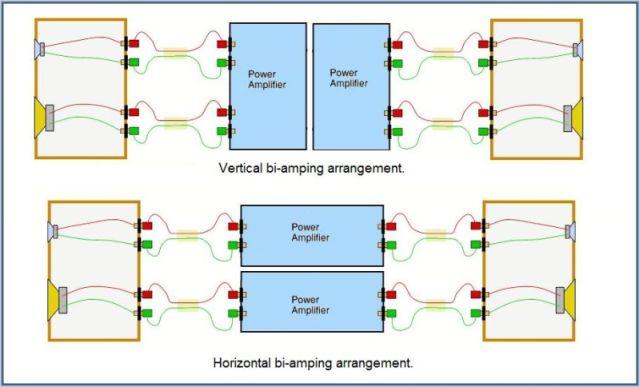 [SCHEMATICS_4US]  Bi-amping vs Bi-wiring: What's the Difference and is it Audible?    Audioholics   Bi Amp Wiring Diagram      Audioholics