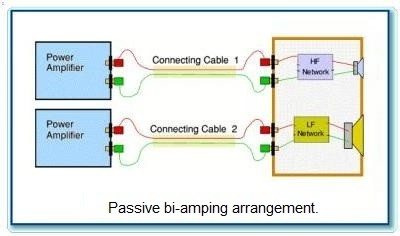 bi amping vs bi wiring what s the difference and is it audible rh audioholics com Wiring Diagram for Speaker Connection Toyota JBL Amplifier Wiring Diagram