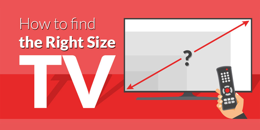 How To Find The Right Size Tv Audioholics