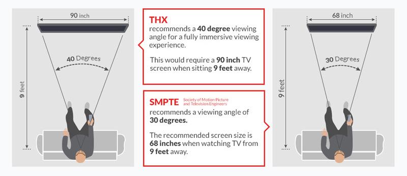 viewing angle full screen image audioholics. Black Bedroom Furniture Sets. Home Design Ideas