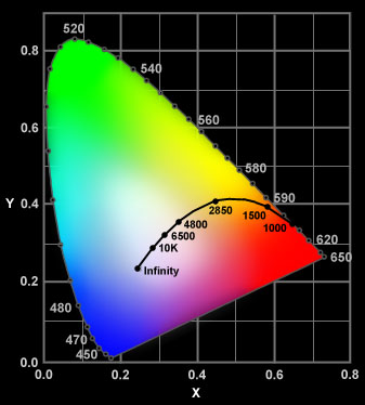 grayscale calibration of home theater televisions wireless home diagram