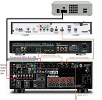 basic home theater av set up guide hooking it all up audioholics couch home theater design with layout diagram connection guide home theater connection diagram
