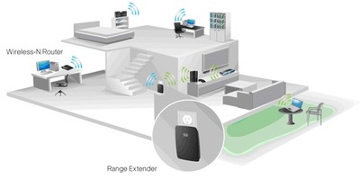 How to Extend Wireless Internet for Full Coverage in Large Homes ...