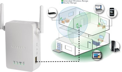 image_preview2 how to extend wireless internet for full coverage in large homes  at gsmx.co