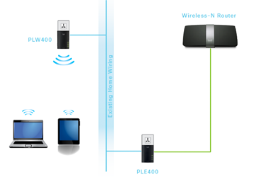 plwk400diagram full screen image | audioholics wireless home theater connection diagram wireless home theater hookup diagram