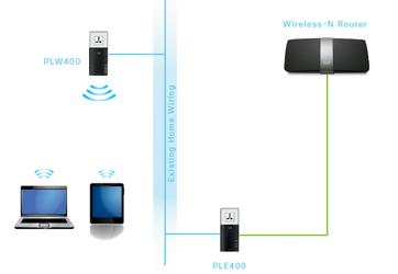 wireless home theater hookup diagram wireless home theater connection diagram plwk400diagram full screen image | audioholics