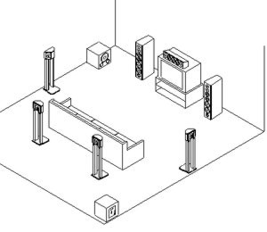 Subwoofer Placement Guidelines on av system wiring diagram