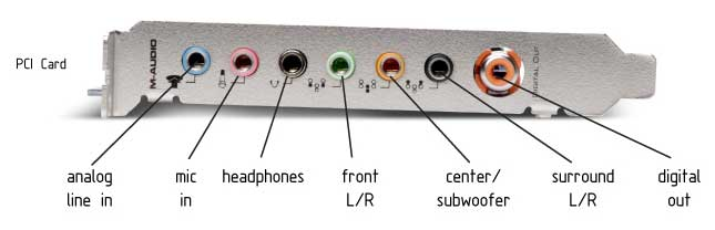 Как самому установить звуковую карту