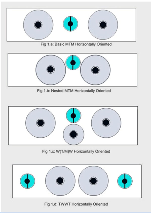 horizontal center channel speakers and why they should be avoided this image has been resized click this bar to view the full image the original image is sized 600x845