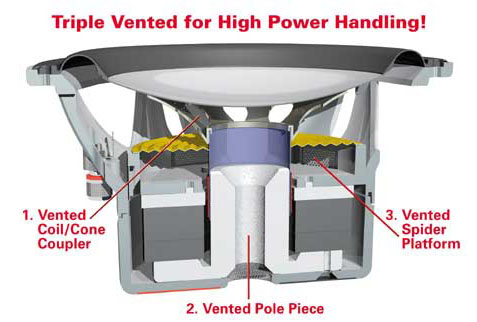Loudspeaker Drivers: Identifying Legitimately High Fidelity Parts