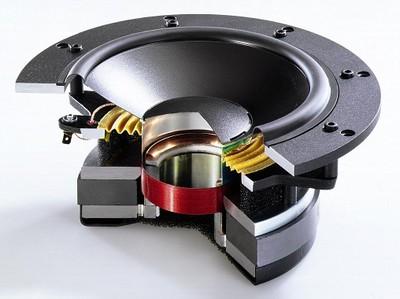 images of parts of aspeaker diagram wire diagram schematic : speaker diagram parts - findchart.co
