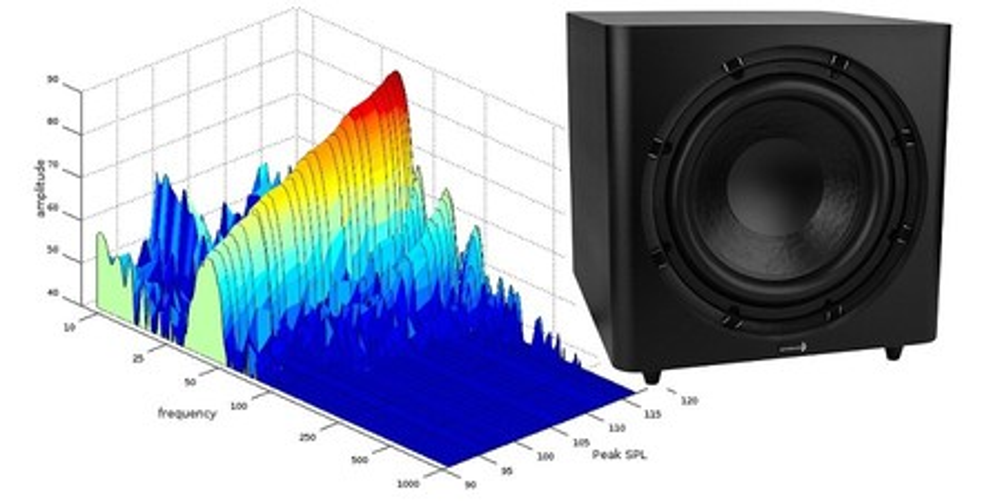 Loudspeaker Design, Measurements, Theory   Audioholics