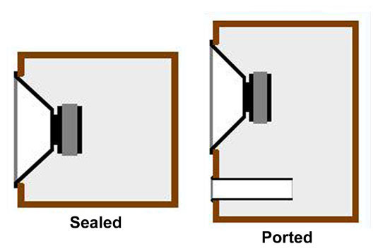 Sealed Vs Ported Loudspeakers Which Is Better Audioholics