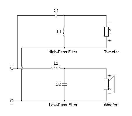 The Loudspeaker Crossover Part II: Capacitor & Inductor