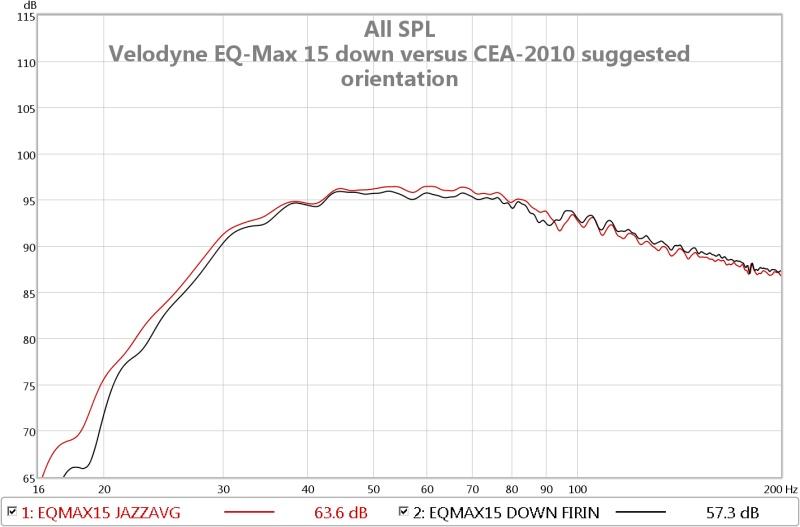 eq-max-15+down+vs+cea-2010+suggested.jpg