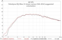eq-max-15 down vs cea-2010 suggested.jpg
