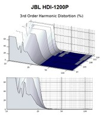 1200 3rd harmonic
