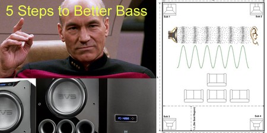 Subwoofer Setup and Calibration for Best Bass | Audioholics