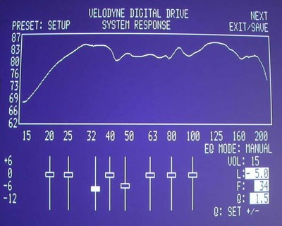 Multiple Subwoofer - Initial Setup & Measurements   Audioholics