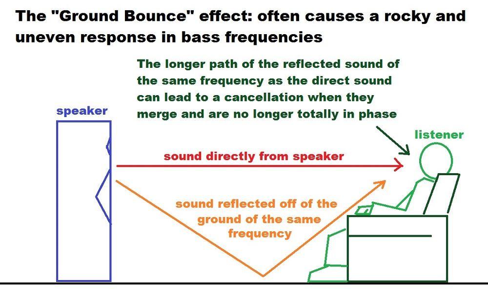 Epique CBT24 Line Array Loudspeaker Review | Audioholics on