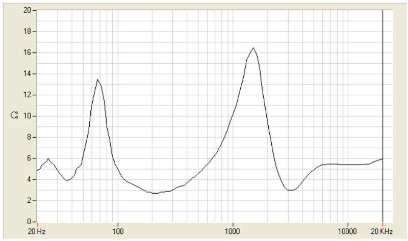 SongTower Setup and Measurements | Audioholics
